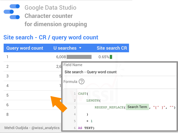 Google Data Studio - Calculated field : Occurrences count of specific character(s)