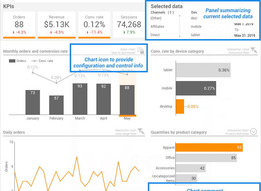 Google Data Studio – Report enhancements for more data context