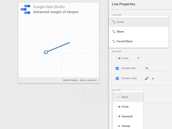 Google Data Studio – Basic and advanced uses of line shape