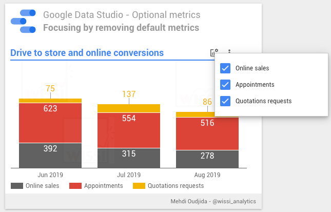 Google Data Studio - Optional metrics - Focusing by removing default metrics