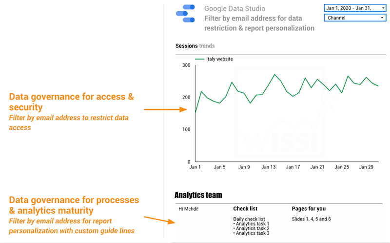 Google Data Studio - Filter by email address for data restriction and report personalization