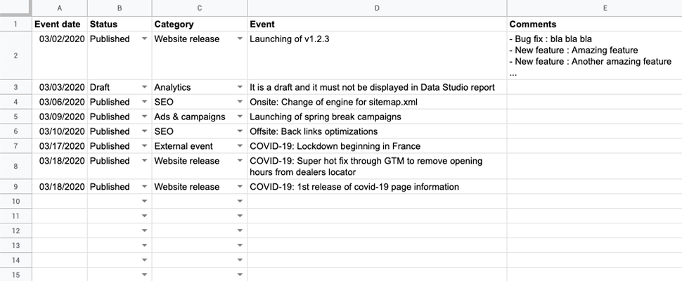 Google Data Studio - Google Sheets Annotations as data source