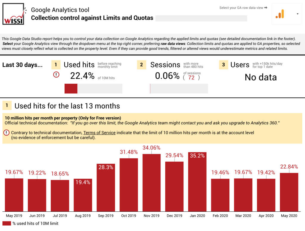 Google Data Studio report tool to control data collection against limits and quotas