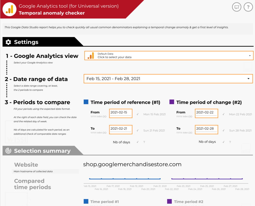 Temporal anomaly checker for Google Analytics Universal