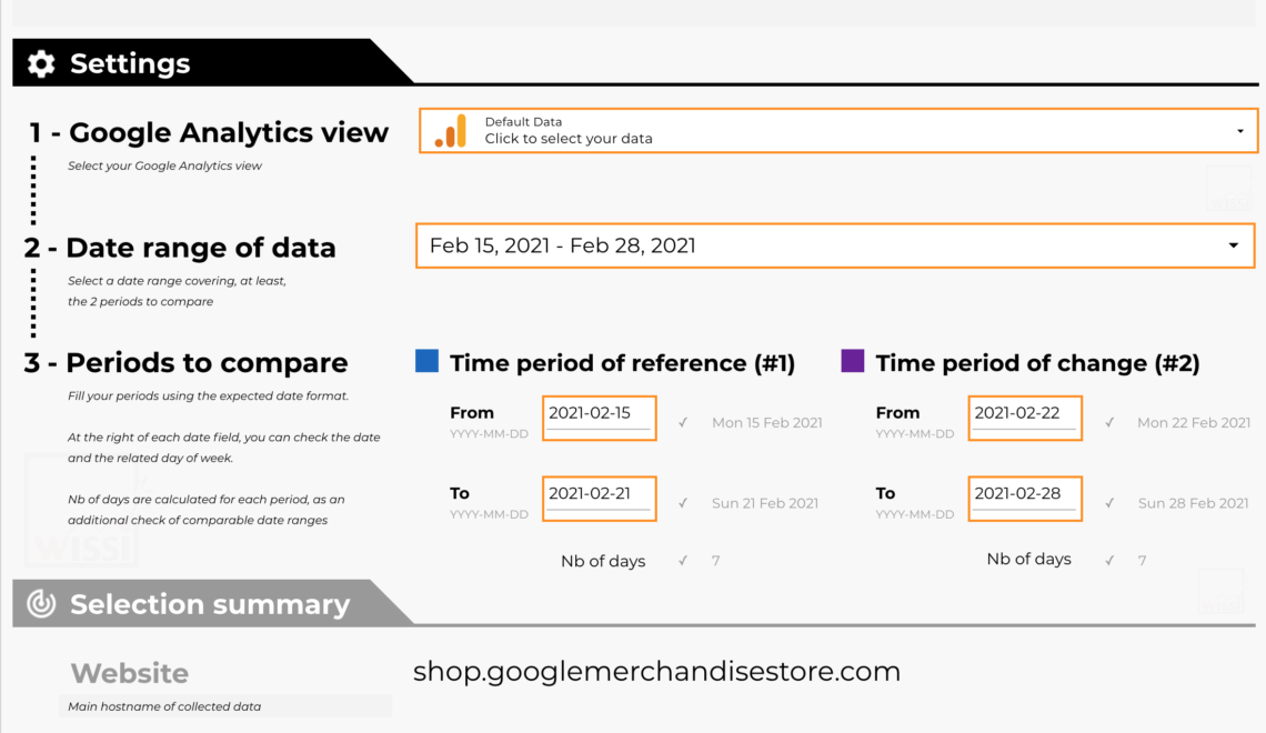 Google Analytics tool – Temporal anomaly checker