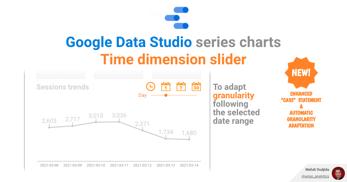 Google Data Studio – Time dimension slider to adapt granularity of series chart