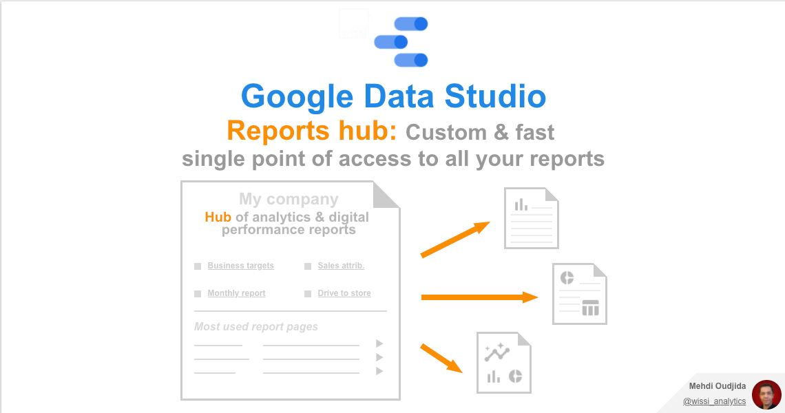 Reports hub – Build your single point of access for all your Google Data Studio reports