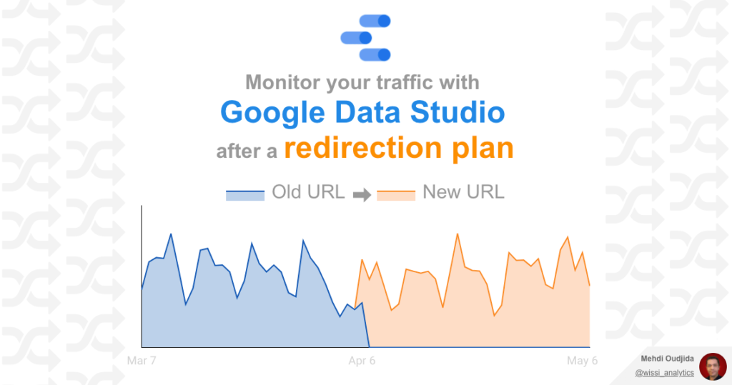 Google Data Studio report to monitor your traffic after a URLs redirection plan