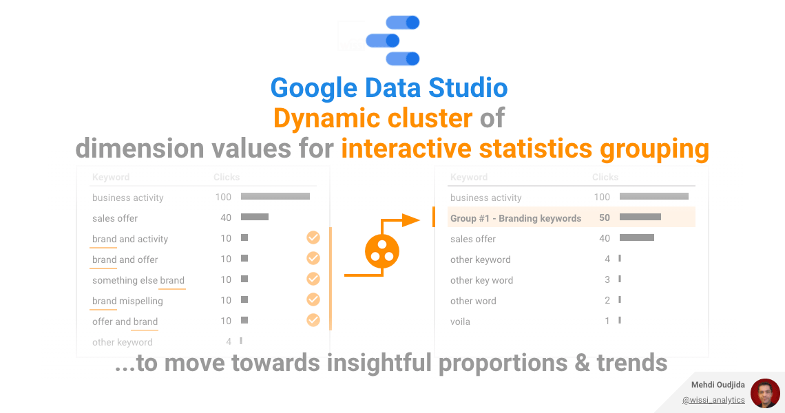 Google Data Studio – Dynamic cluster of dimension values for interactive statistics grouping